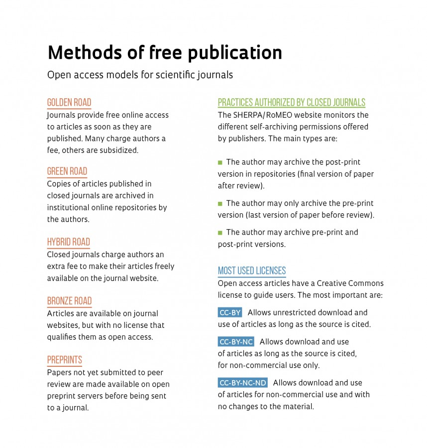 001 047 Acesso Aberto 259 Ing Research Paper Free Publication Surprising Sites