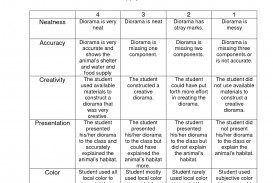 001 6th Grade Science Research Paper Rubric Astounding