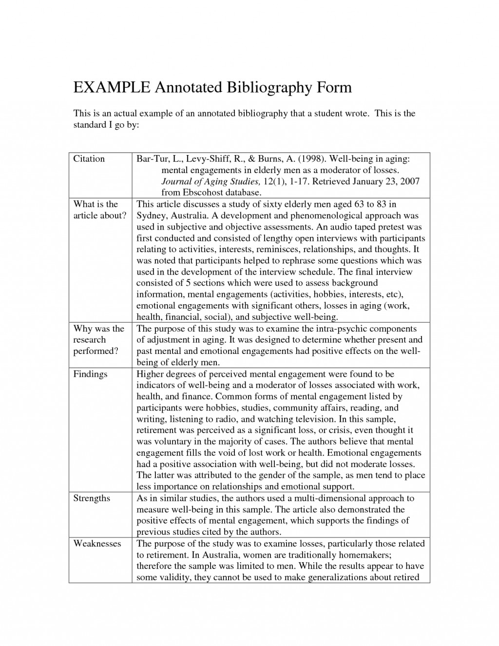 001 Annotated Bibliography Research Paper Sample Wonderful Large