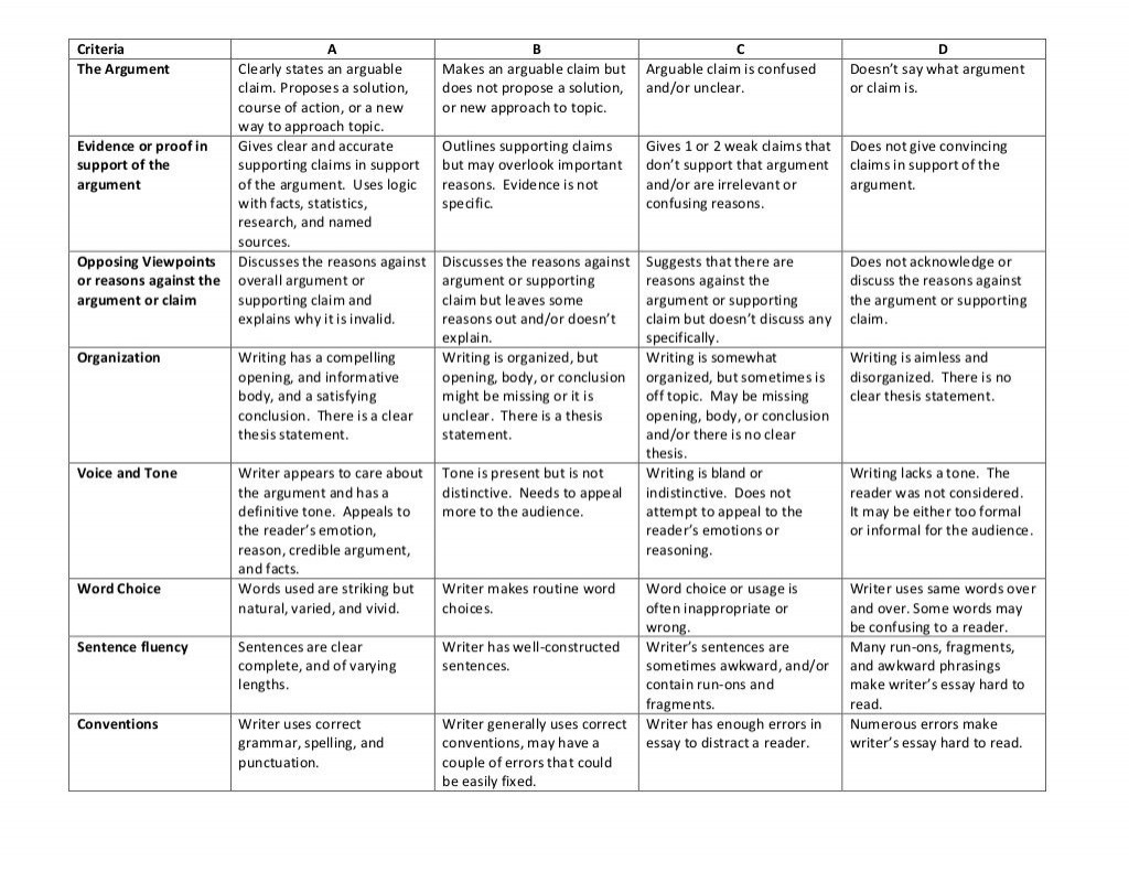 001 Argumentative Research Paper Rubric Outstanding Large