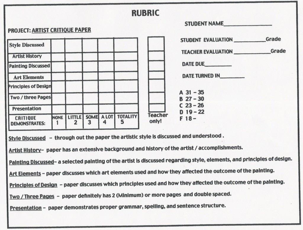 001 Art History Research Paper Rubric Unique Large