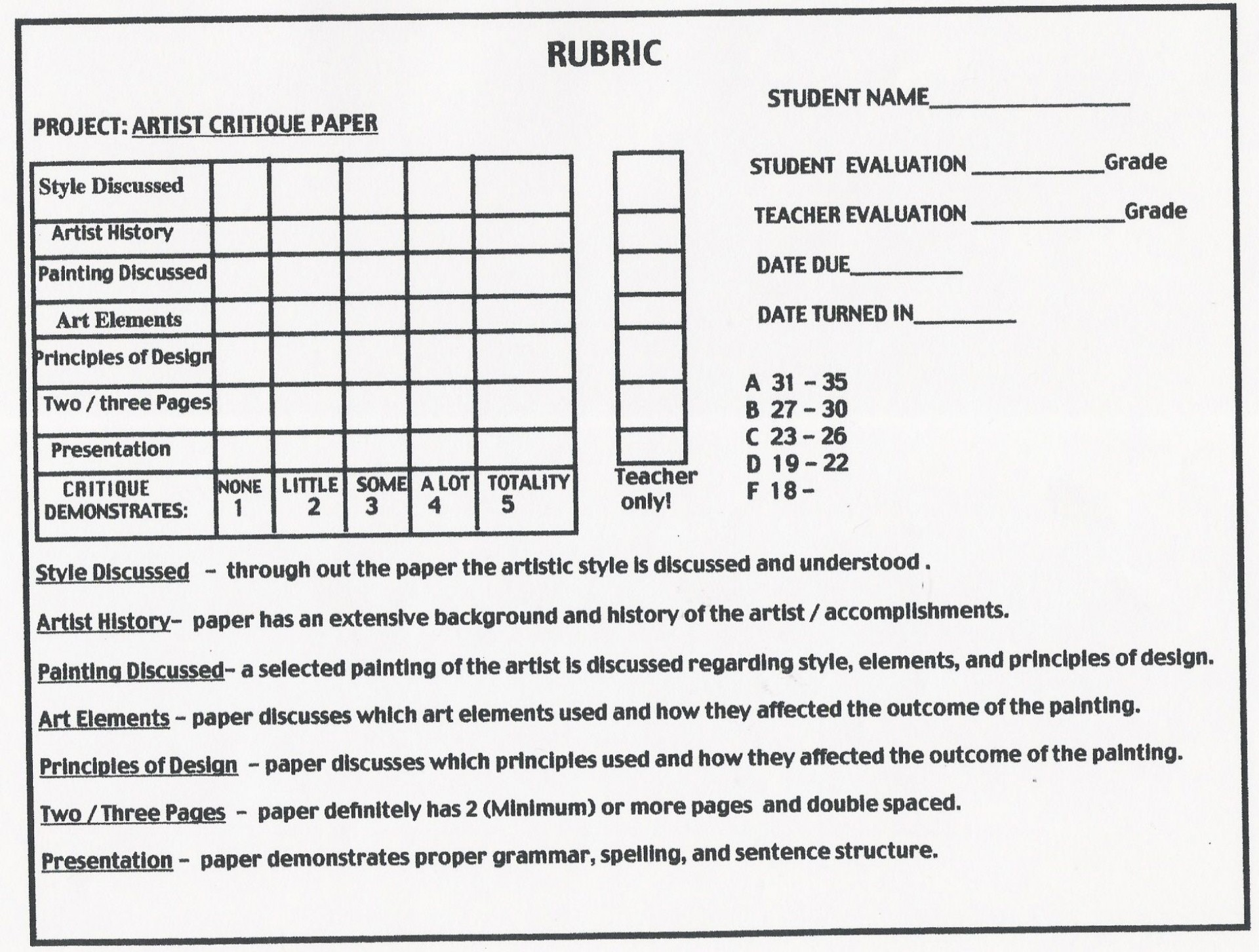 001 Art History Research Paper Rubric Unique 1920