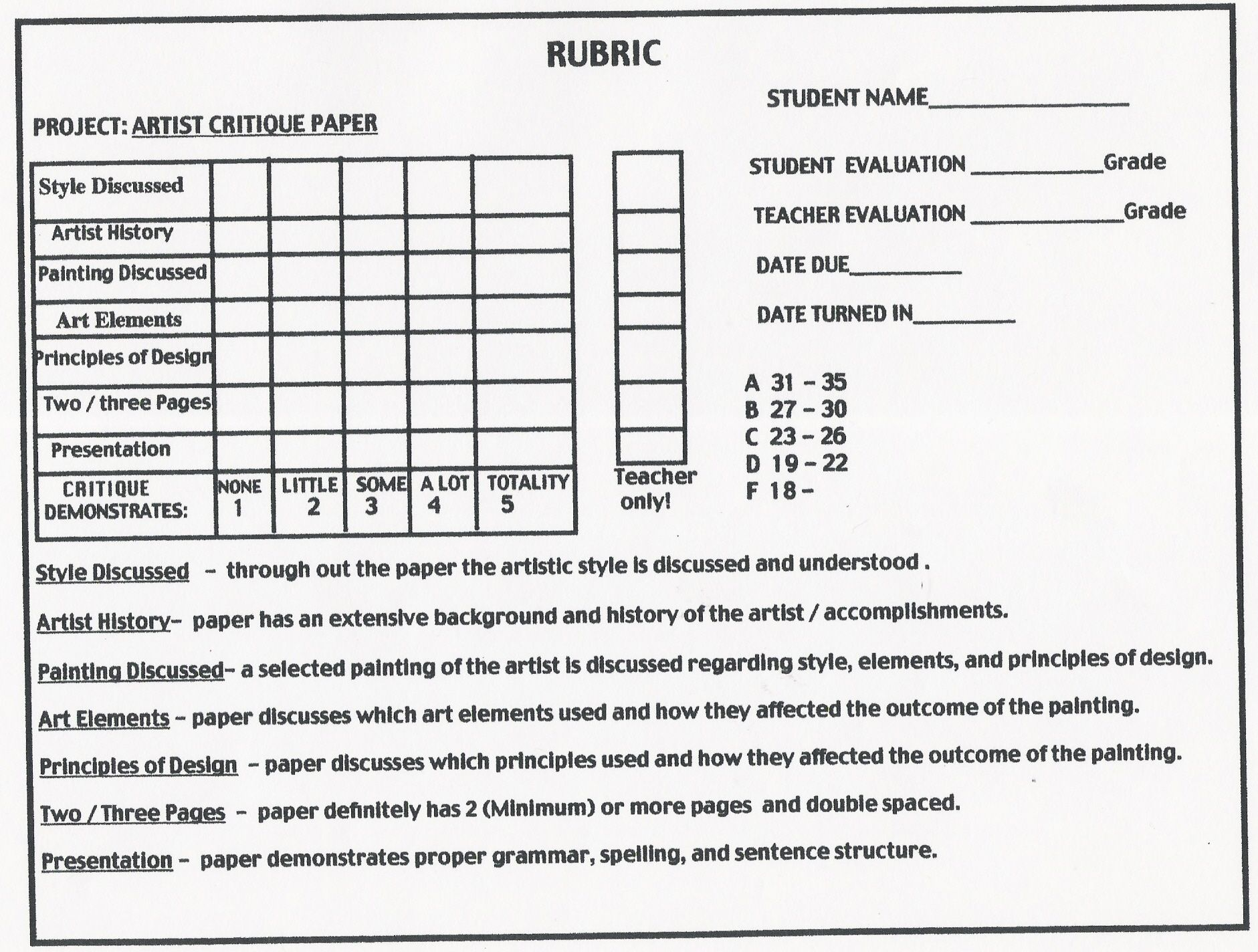 001 Art History Research Paper Rubric Unique Full
