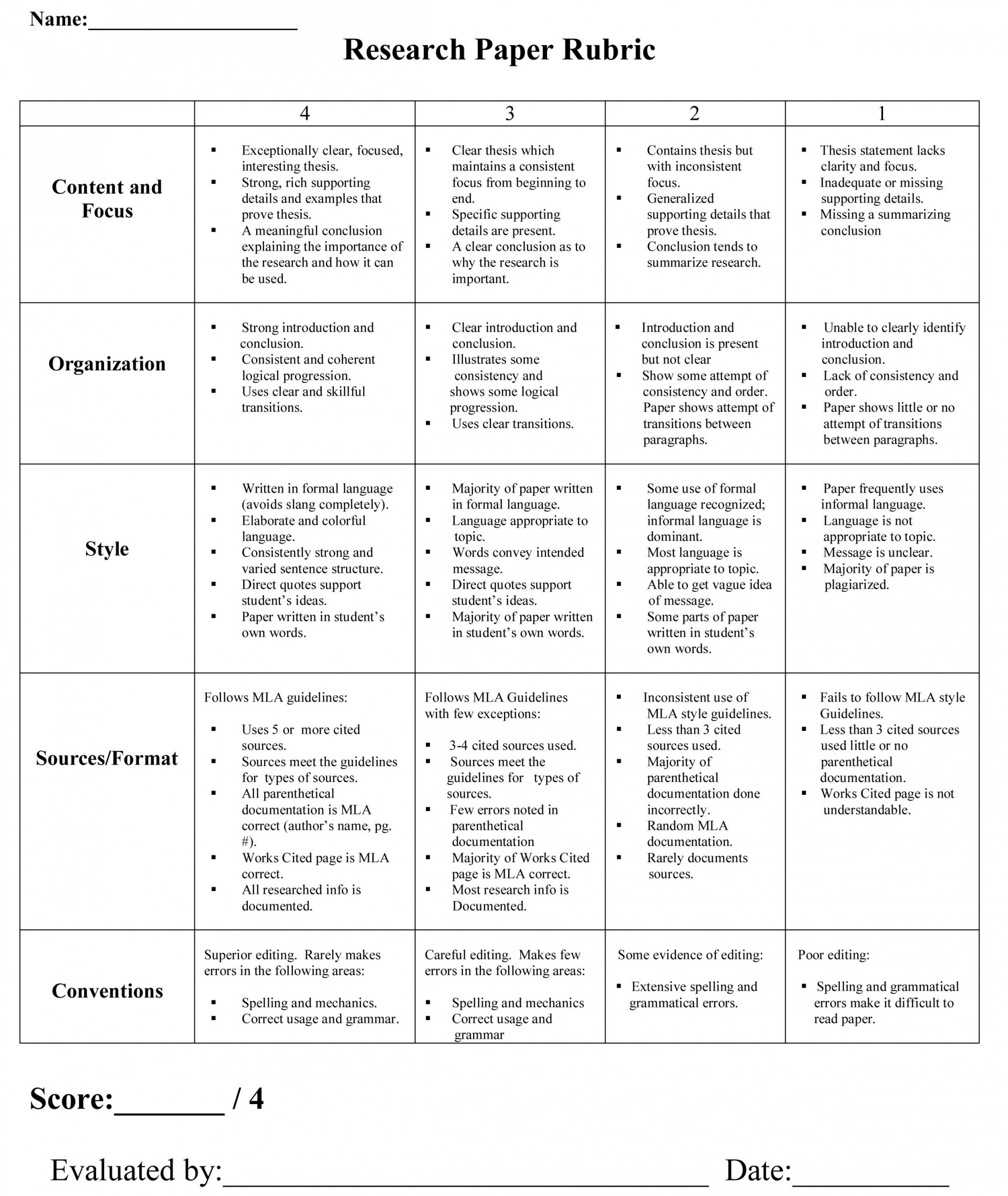 001 College Level Research Paper Rubric Formidable Mla 1920