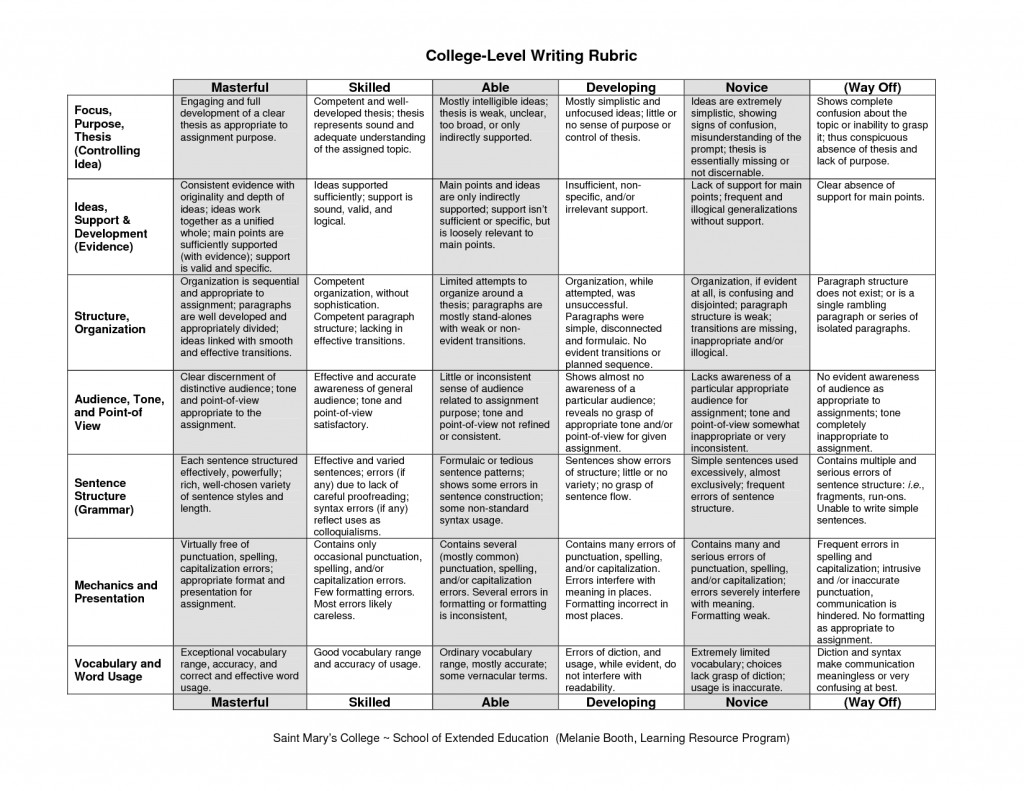 001 English Research Paper Rubric Marvelous 101 Large