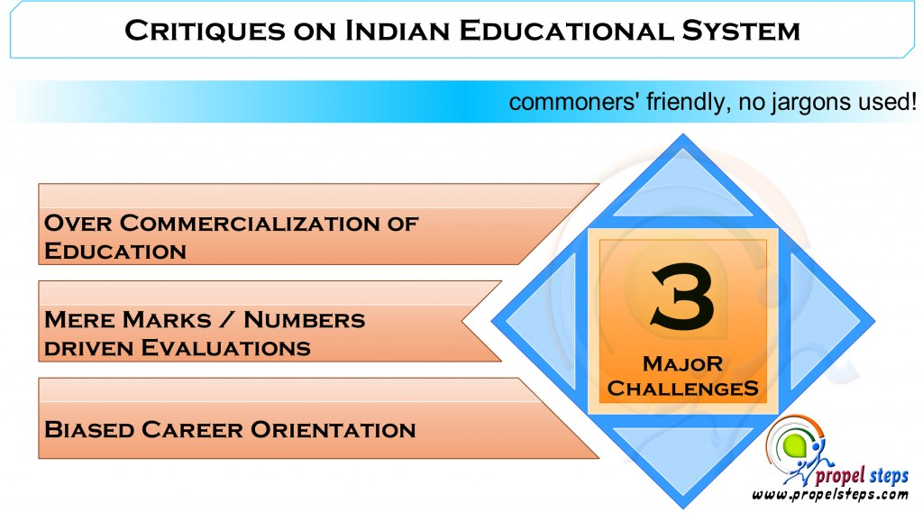 001 Essay On Education System In India And Abroad Research Paper Critiques Magnificent Large