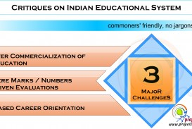 001 Essay On Education System In India And Abroad Research Paper Critiques Magnificent