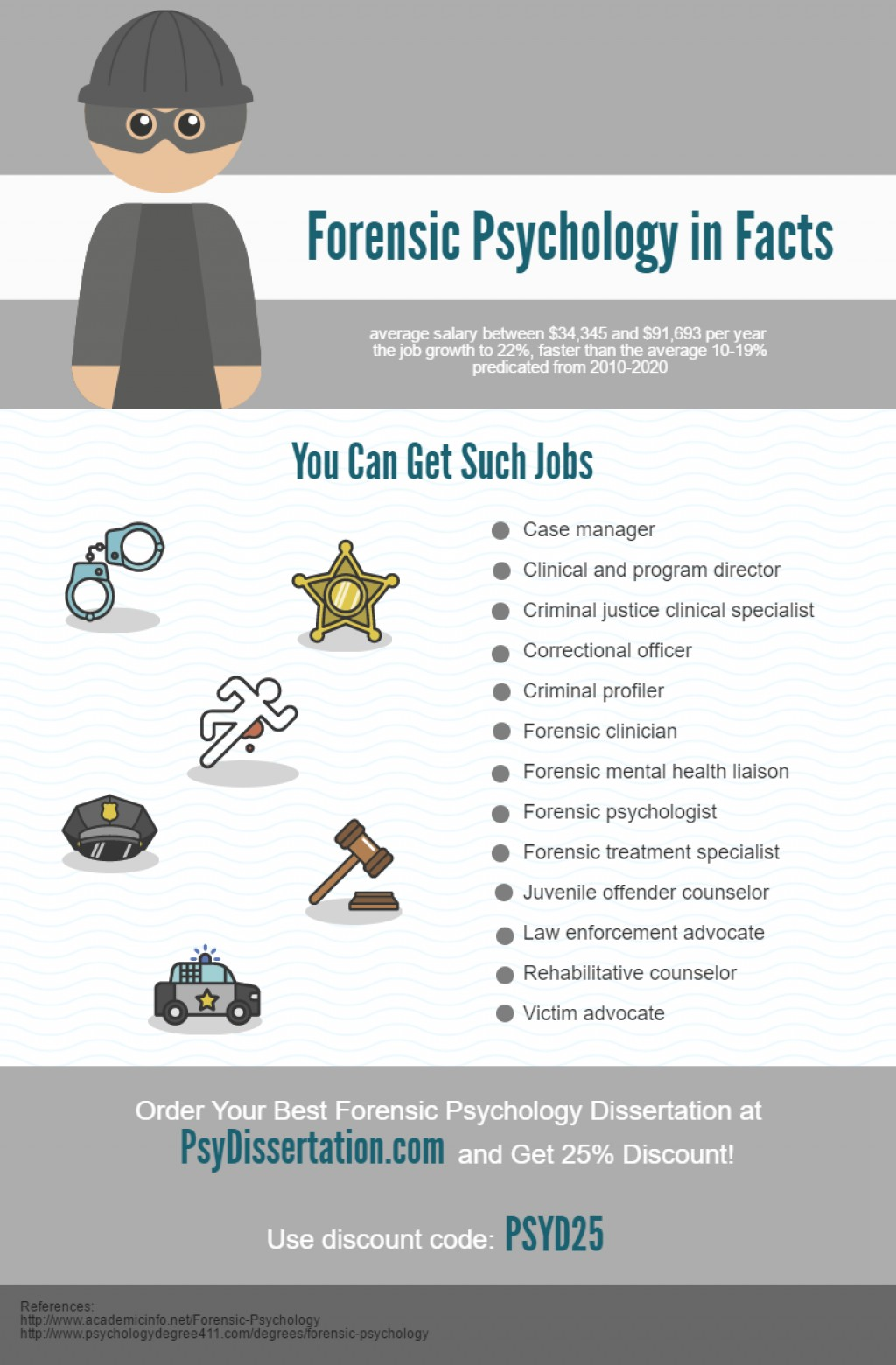 001 Forensic Psychology In Facts Research Paper Topics Unique For Large