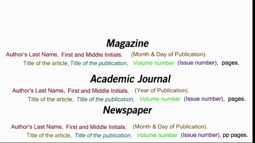 001 How To Reference Research Articles Apa Paper Sensational A Journal Article In Format Text Cite With Three Authors