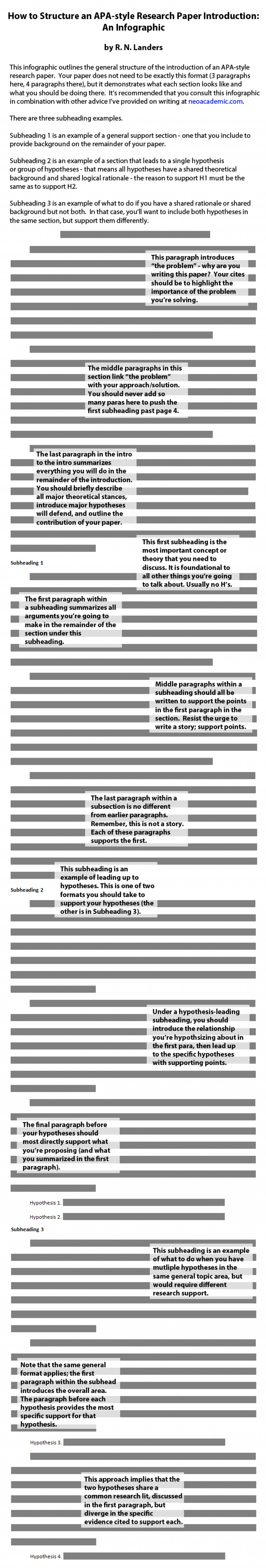 001 Intro Infographic2 Research Paper How To Write Introduction For Archaicawful Apa Writing An A Style Sample Large