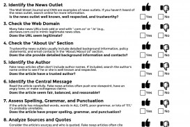 001 Is Cnn Credible Source For Research Paper Staggering A