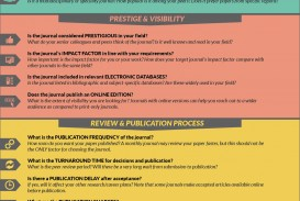 001 Journals To Publish Researchs 1220tips20to20help20you20choose20the20right20journal20for20your20paper 0 Beautiful Research Papers International Paper In India List Of Best
