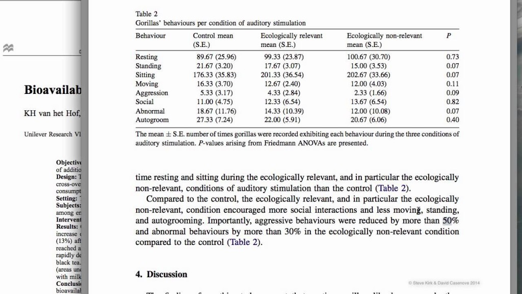 001 Maxresdefault Results Section Of Research Phenomenal Paper A Qualitative Example Apa Large