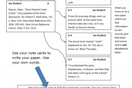001 Note Cards Examples For Research Paper Unique A Example Card Format Template