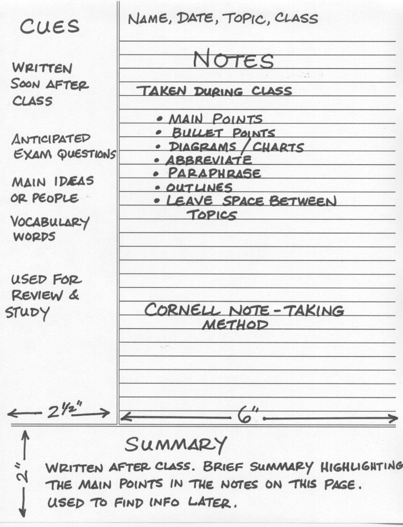 001 Note Taking Methods For Researchs Staggering Research Papers Full