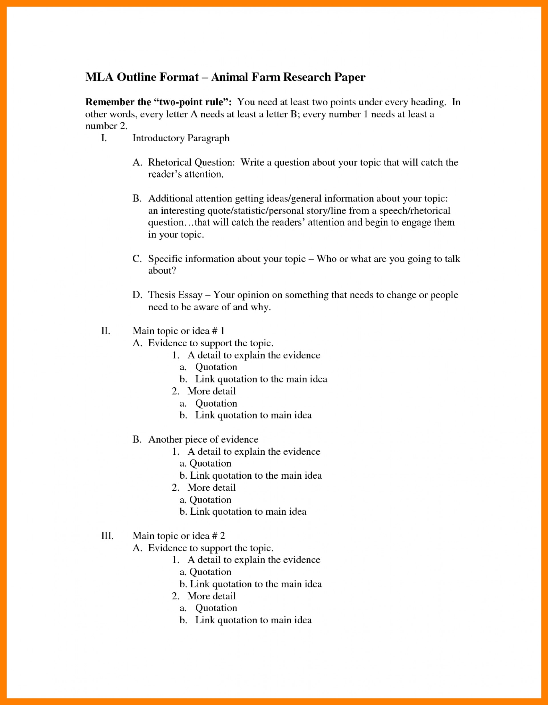 001 Research Paper Example Of Outline Mla Format Bunch Ideas Wonderful A 1920
