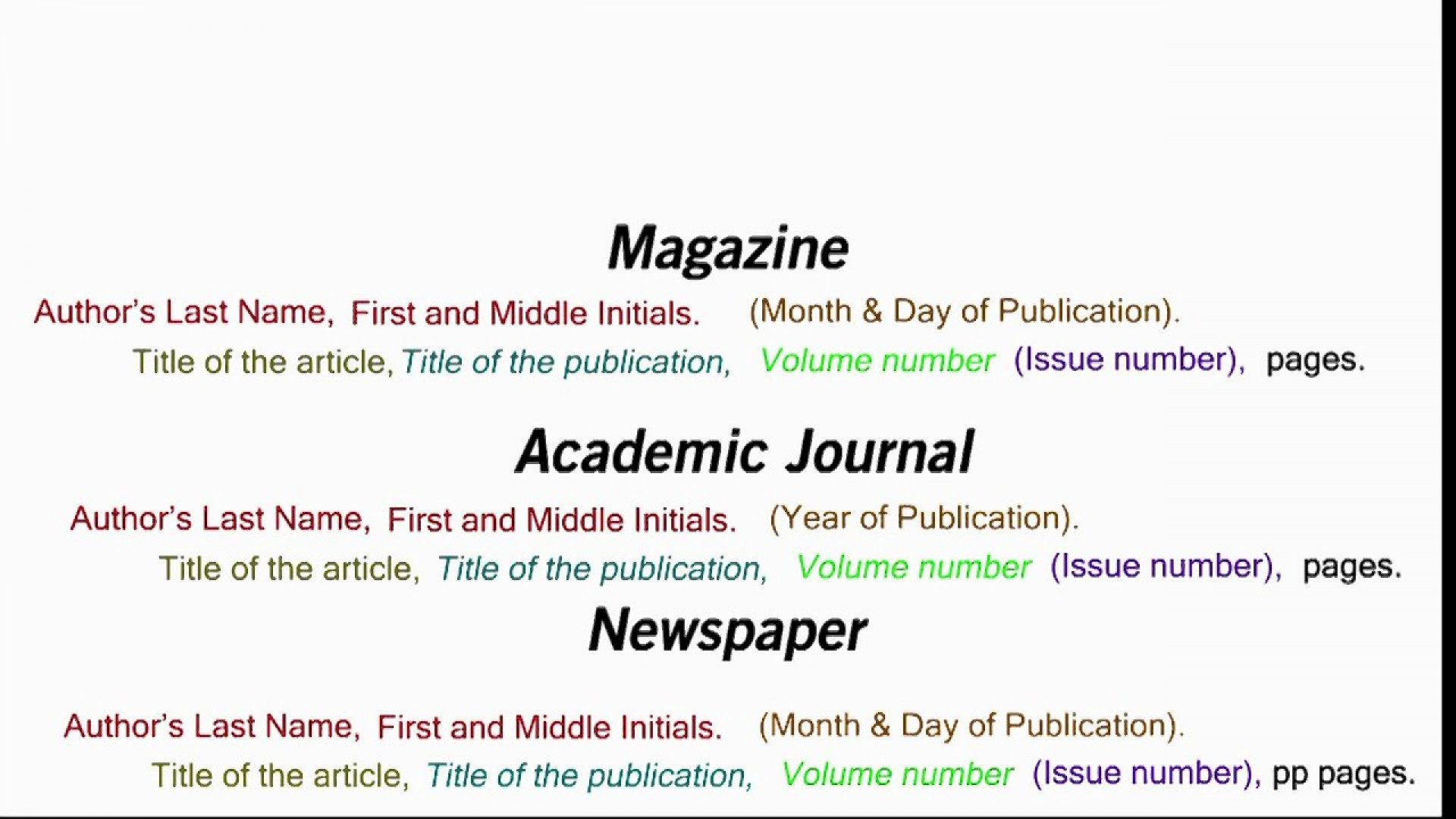 001 Research Paper How To Cite An Article In Apa Incredible A Journal 1920