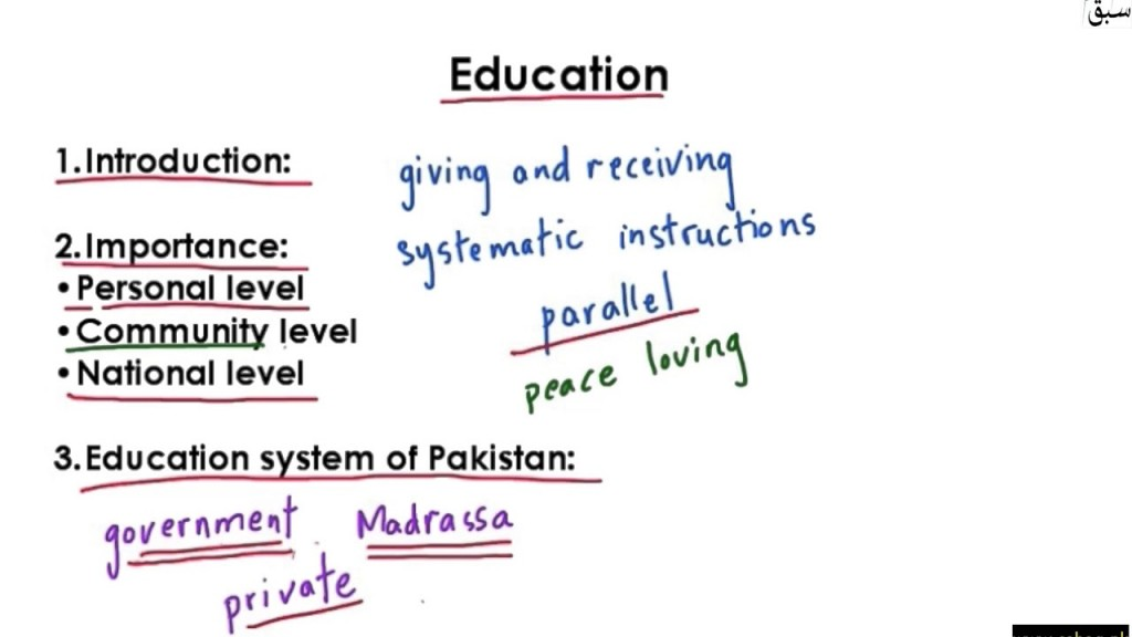 001 Research Paper Maxresdefault Essay On Education System In Pakistan With Impressive Outline Our Large