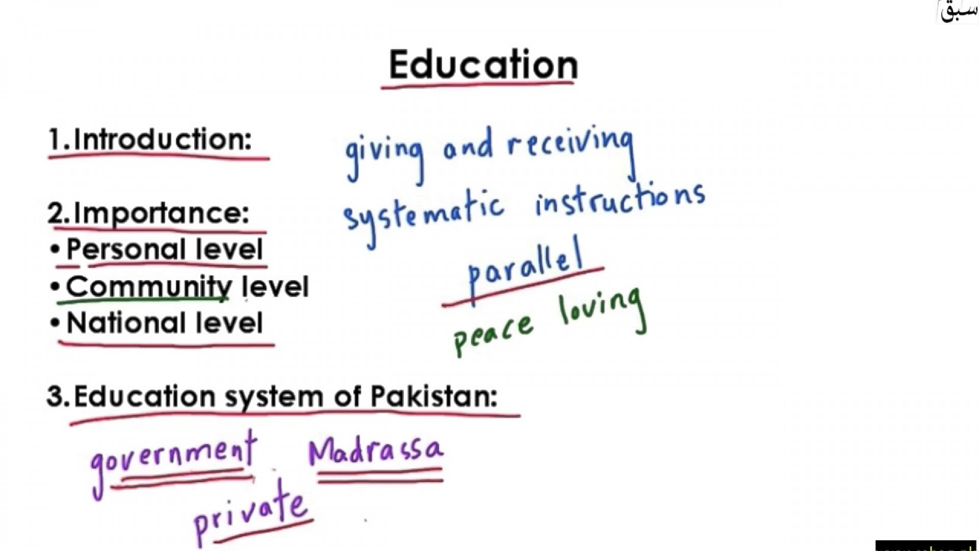 001 Research Paper Maxresdefault Essay On Education System In Pakistan With Impressive Outline Our 1920