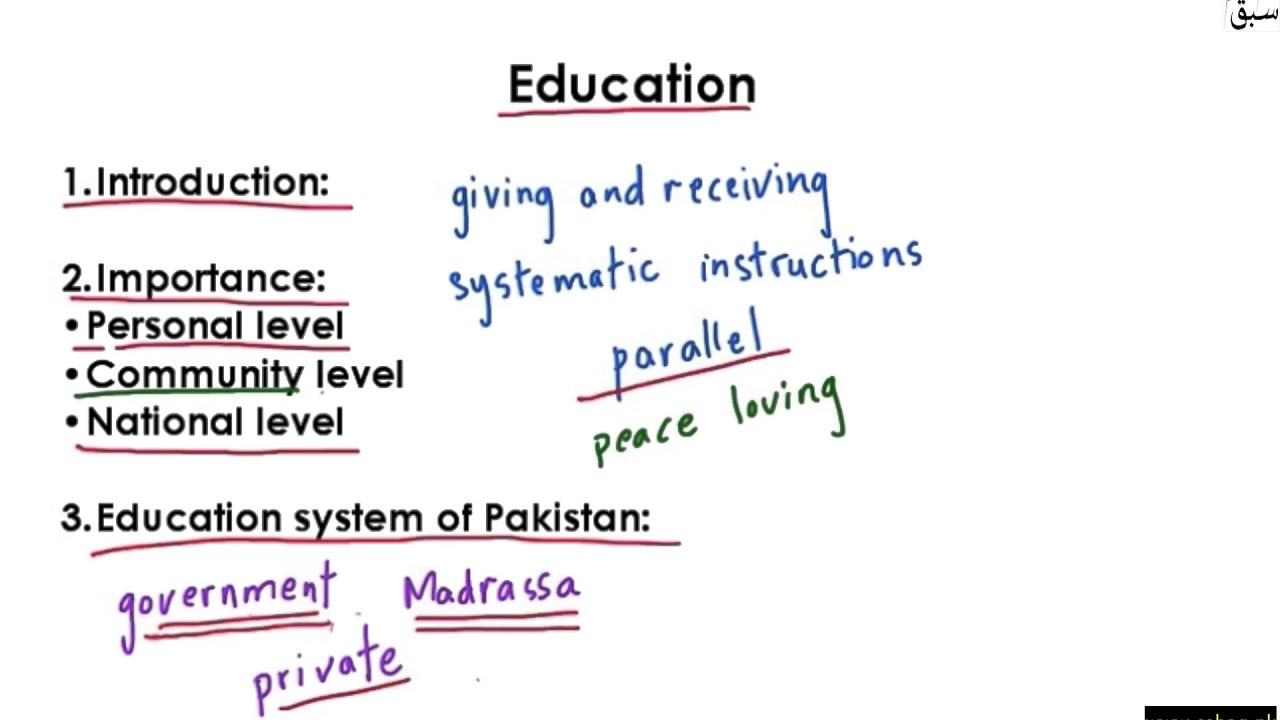 001 Research Paper Maxresdefault Essay On Education System In Pakistan With Impressive Outline Our Full