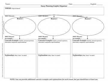 001 Research Paper Planning Stirring A Outline 360