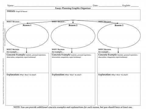 001 Research Paper Planning Stirring A Outline 480