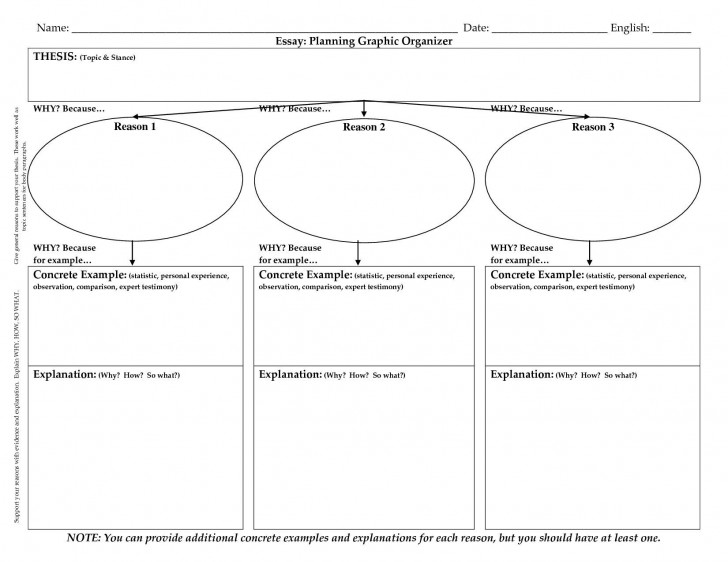 001 Research Paper Planning Stirring A Outline 728