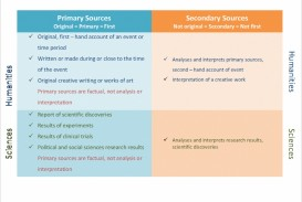 001 Research Paper Primary And Secondary Sources Are The Of Singular A Provide Its Blank Ssd 3