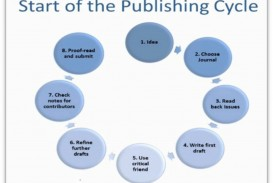 001 Research Paper Publishing Cycle How To Have Stirring A Published Get An Academic India