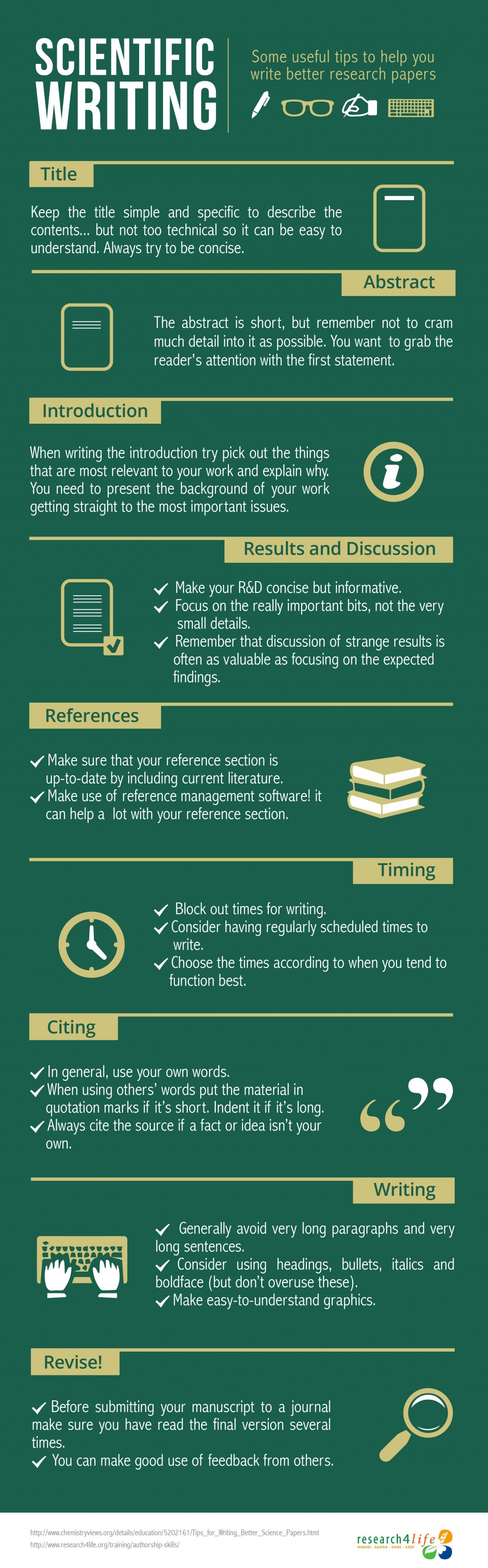 001 Research Paper Tips For Papers Scientific Writing Wondrous Good Effective Large