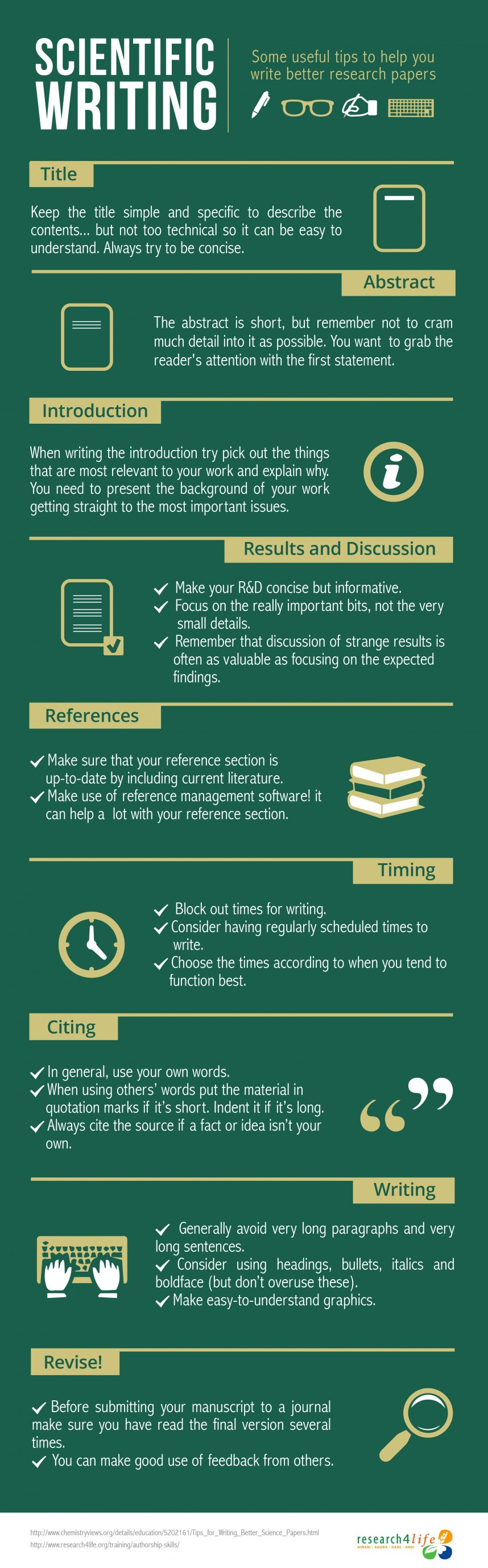 001 Research Paper Tips For Papers Scientific Writing Wondrous An Effective Title Note Taking Reading