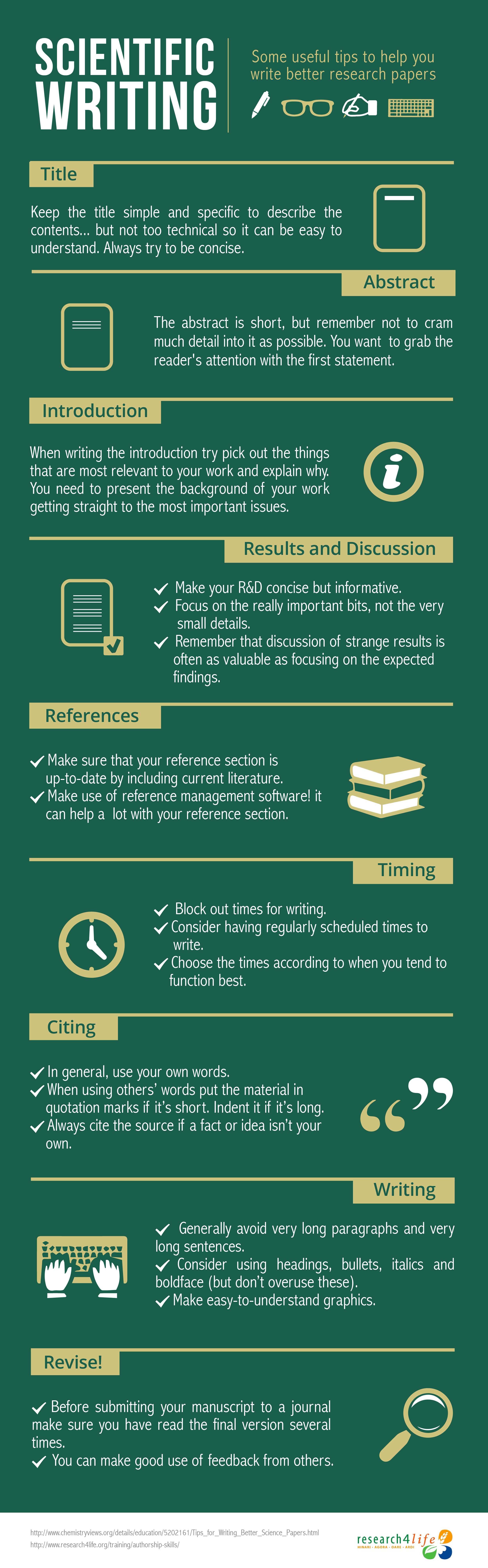001 Research Paper Tips For Papers Scientific Writing Wondrous Good Effective Full