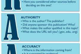 002 Credible Sources For High School Research Paper Craap Evaluatinglibguide Ah July 2016 Singular
