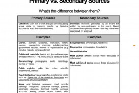 002 First Thumb1336333162 Primary And Secondary Sources Are The Of Research Singular A Paper Provide Its Blank Ssd 3