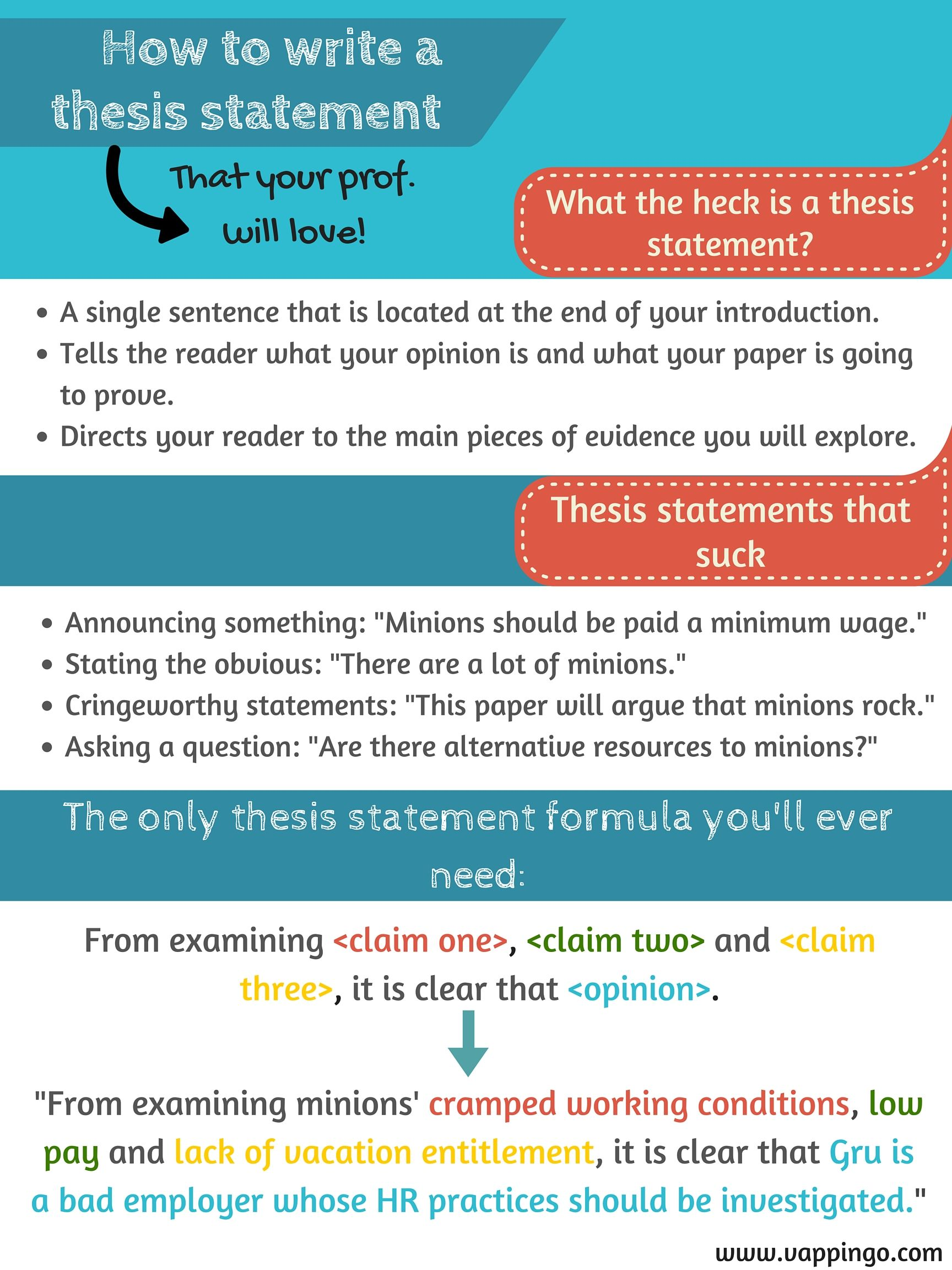 002 How To Write Thesis Statement Step By Research Archaicawful A Pdf Full