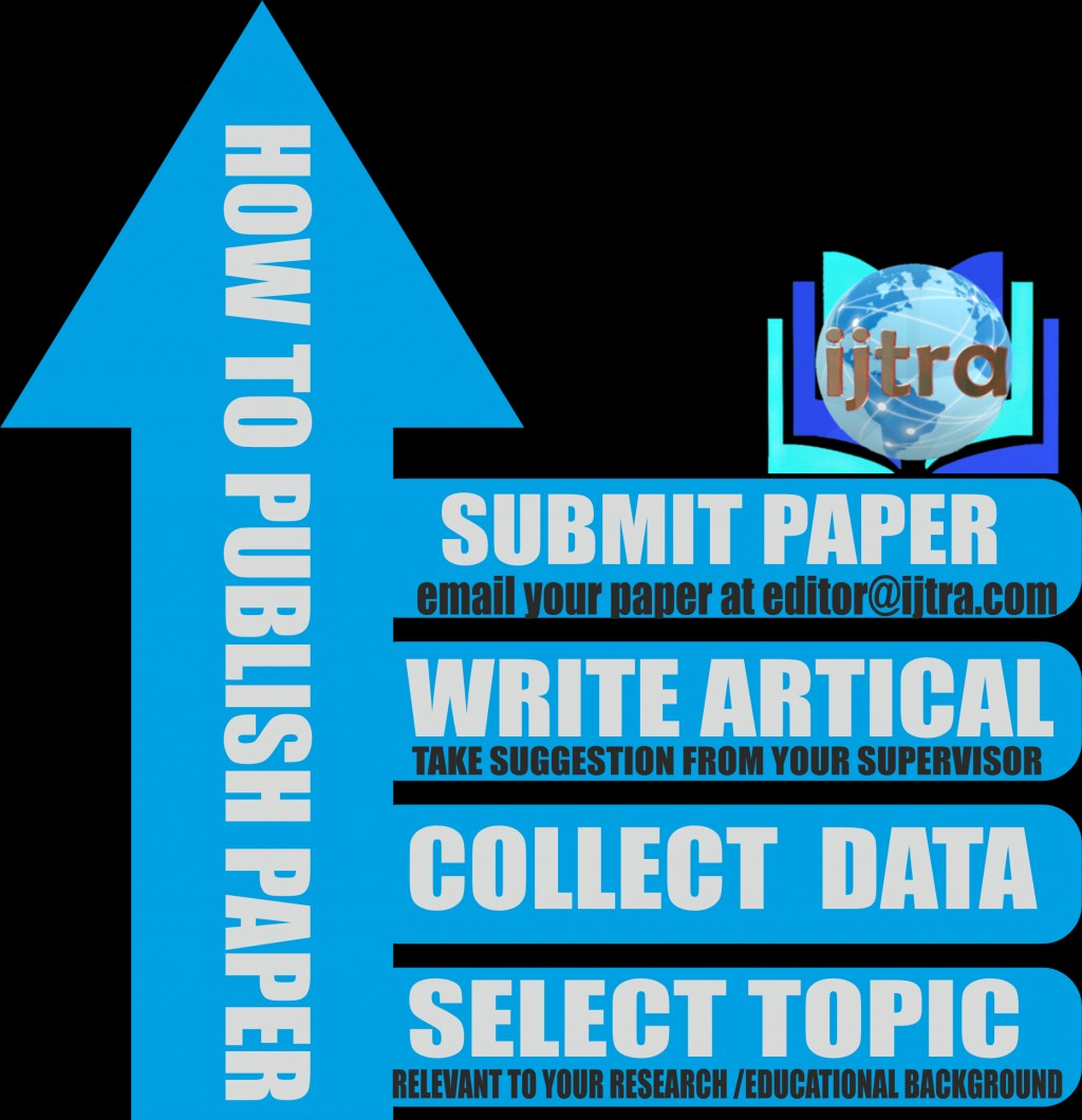 002 Ijtrauthor Ins Research Paper How To Publish Top A In International Journal Free Computer Science My Online Large