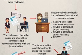 002 Journal Publishing Workflow Journals To Publish Researchs Beautiful Research Papers International Paper In India List Of Best