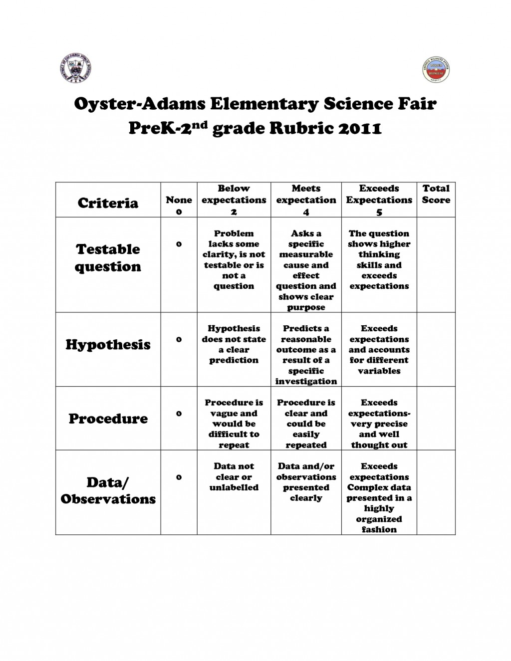 002 Research Paper 6th Grade Science Astounding Rubric Large