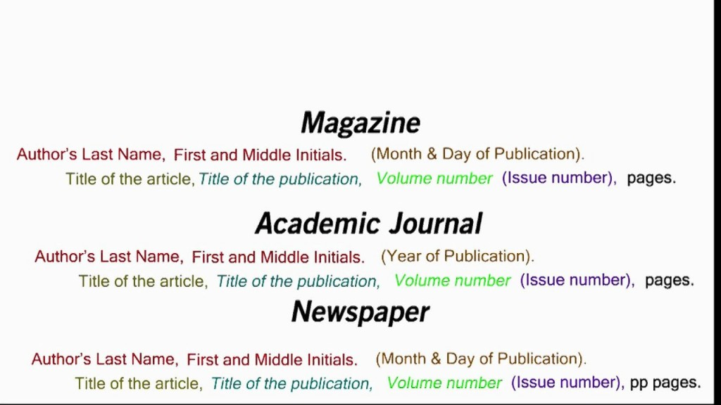 002 Research Paper How To Cite An Apa Shocking Article In A Online Large
