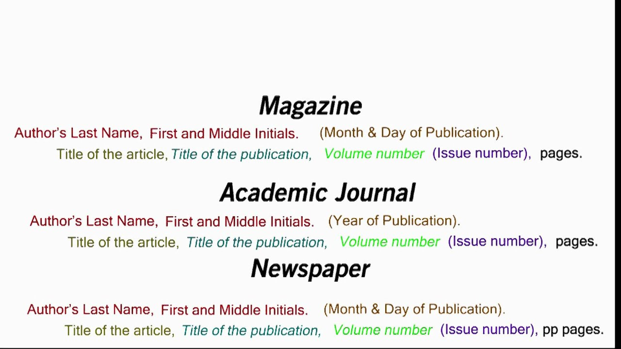 002 Research Paper How To Cite An Apa Shocking Article In A Online Full