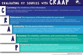 002 What Makes Source Credible For Research Paper Craap 1  Unbelievable A Are Information Sources Is Considered