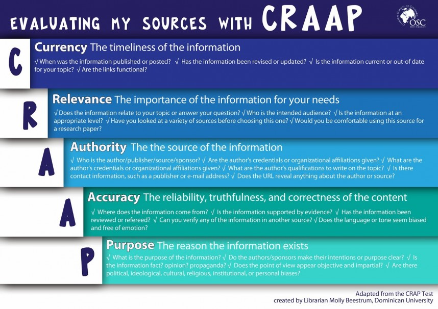 002 What Makes Source Credible For Research Paper Craap 1  Unbelievable A Is Npr Reliable Considered The Least
