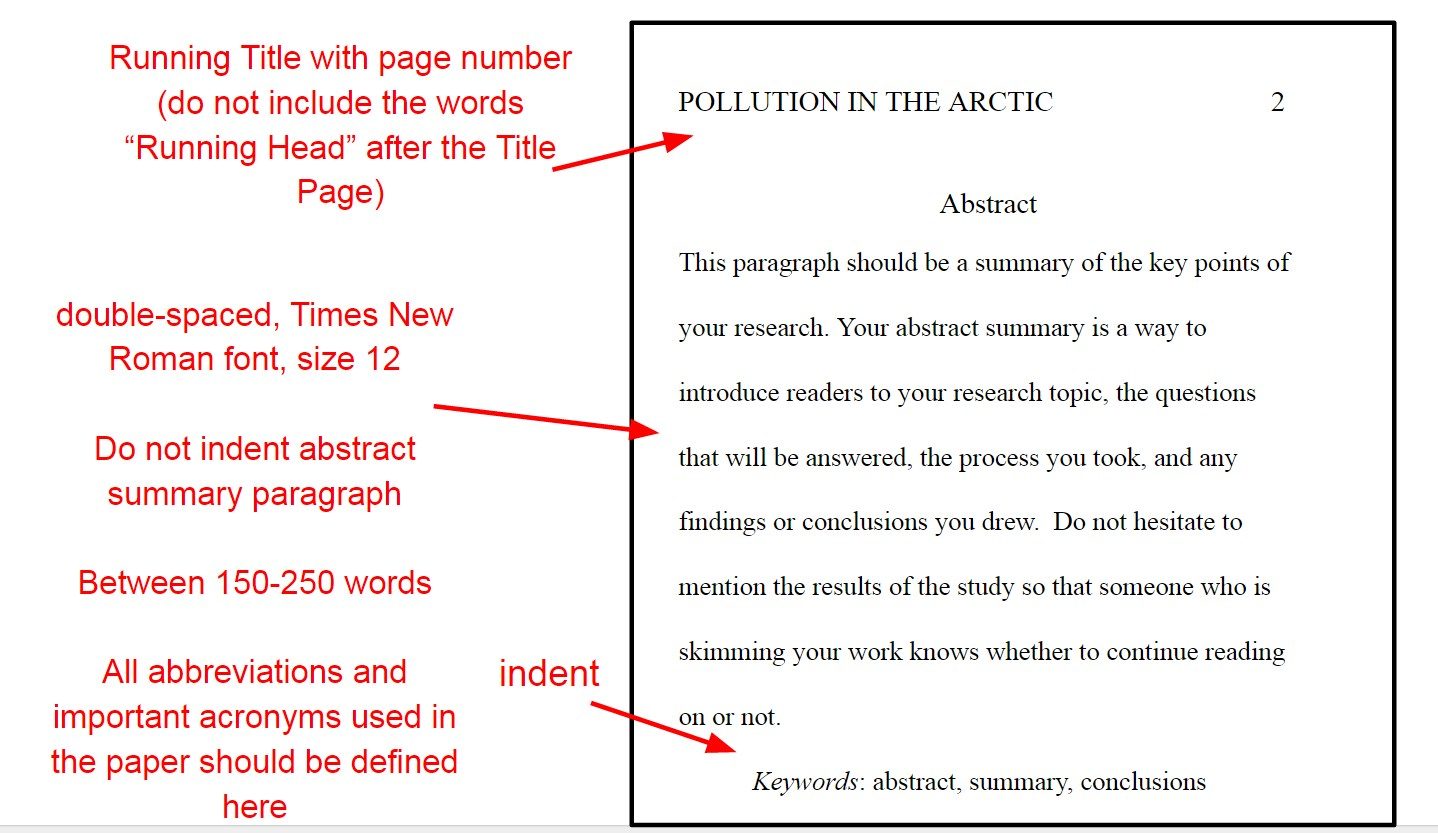 003 Apaabstractyo Apa Format Research Paper Fantastic Abstract Example Sample With Full