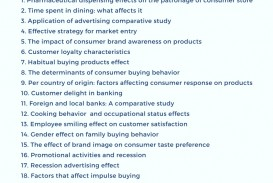 003 Best Research Paper Topics For Marketing Ideas Phd Unique