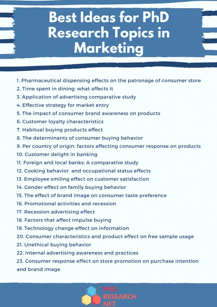 003 Best Research Paper Topics For Marketing Ideas Phd Unique 728