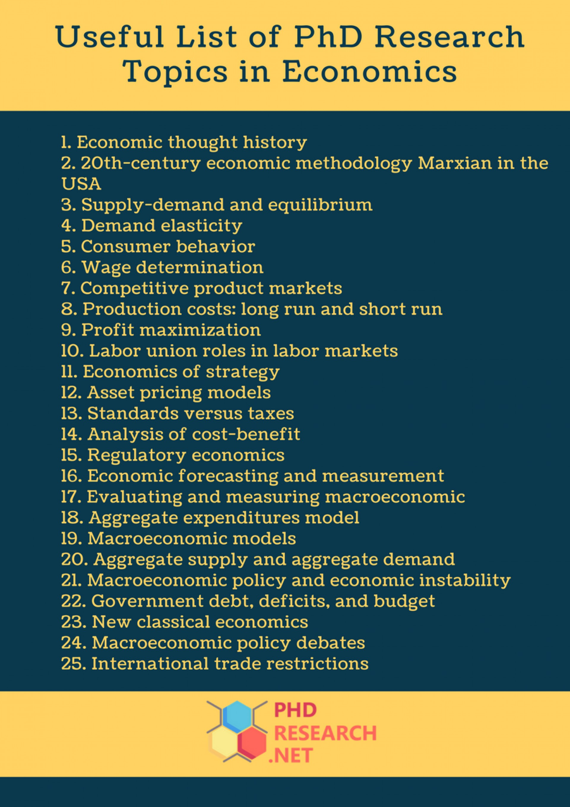 003 Best Topic For Research Paper In Economics Useful List Of Phd Stirring 1920