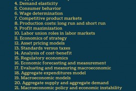 003 Best Topic For Research Paper In Economics Useful List Of Phd Stirring