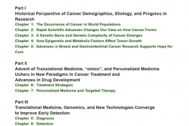 003 Breast Cancer Research Paper Conclusion Essays Free Report On Titles For Papers Uncategorized20 Shocking