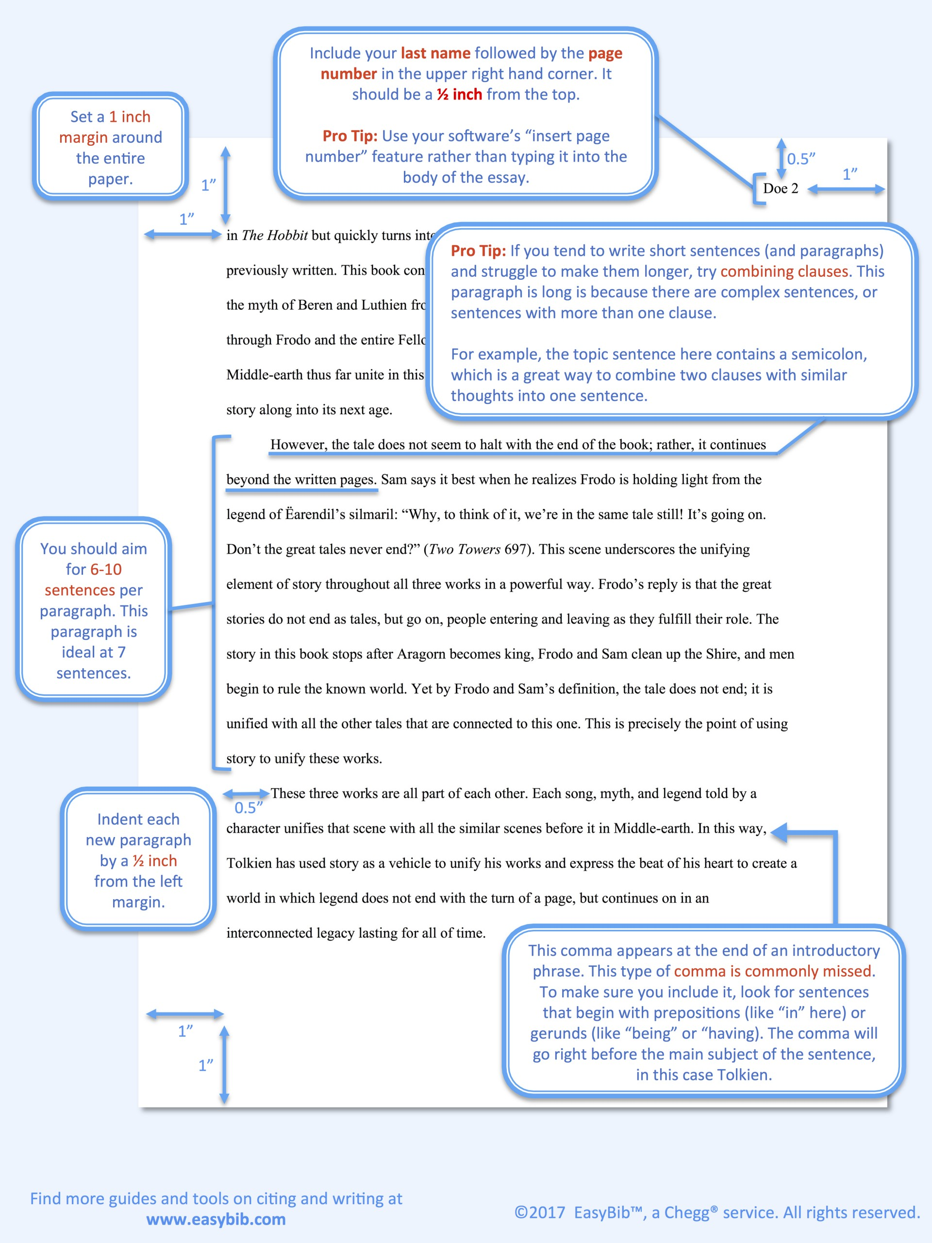 003 Citation Rules For Research Papers Model Mla Paper Awful 1920