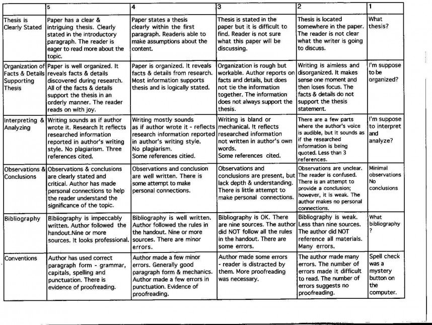 003 English Research Paper Marvelous 101 Rubric